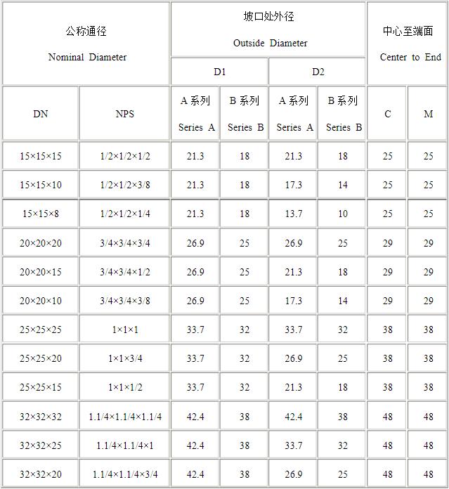 钛三通规格表1