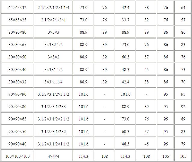 钛三通规格表3