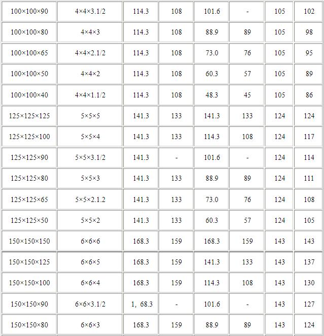 钛三通规格表4
