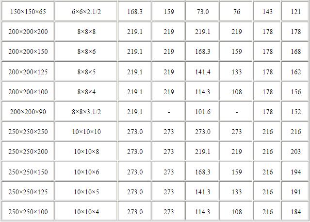 钛三通规格表5