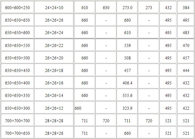 钛三通规格表9
