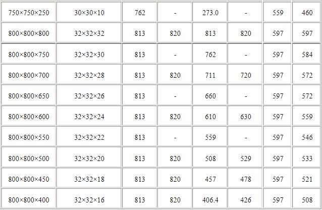 钛三通规格表11